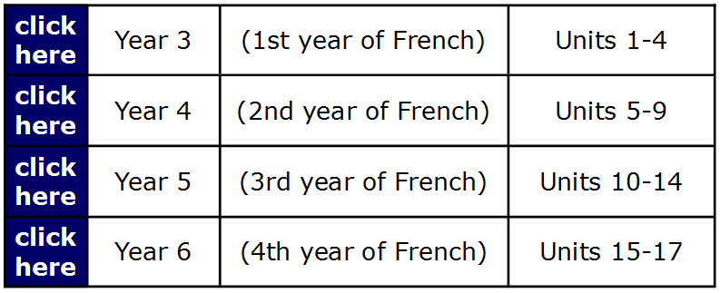 KS2 French Scheme of Work