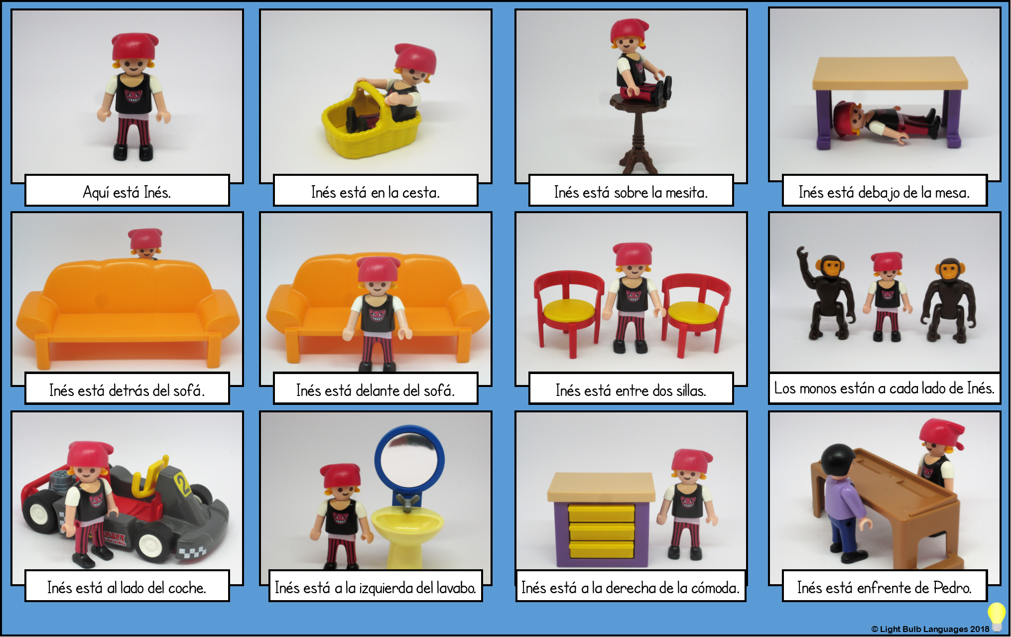 Spanish KS3 Grammar Resources